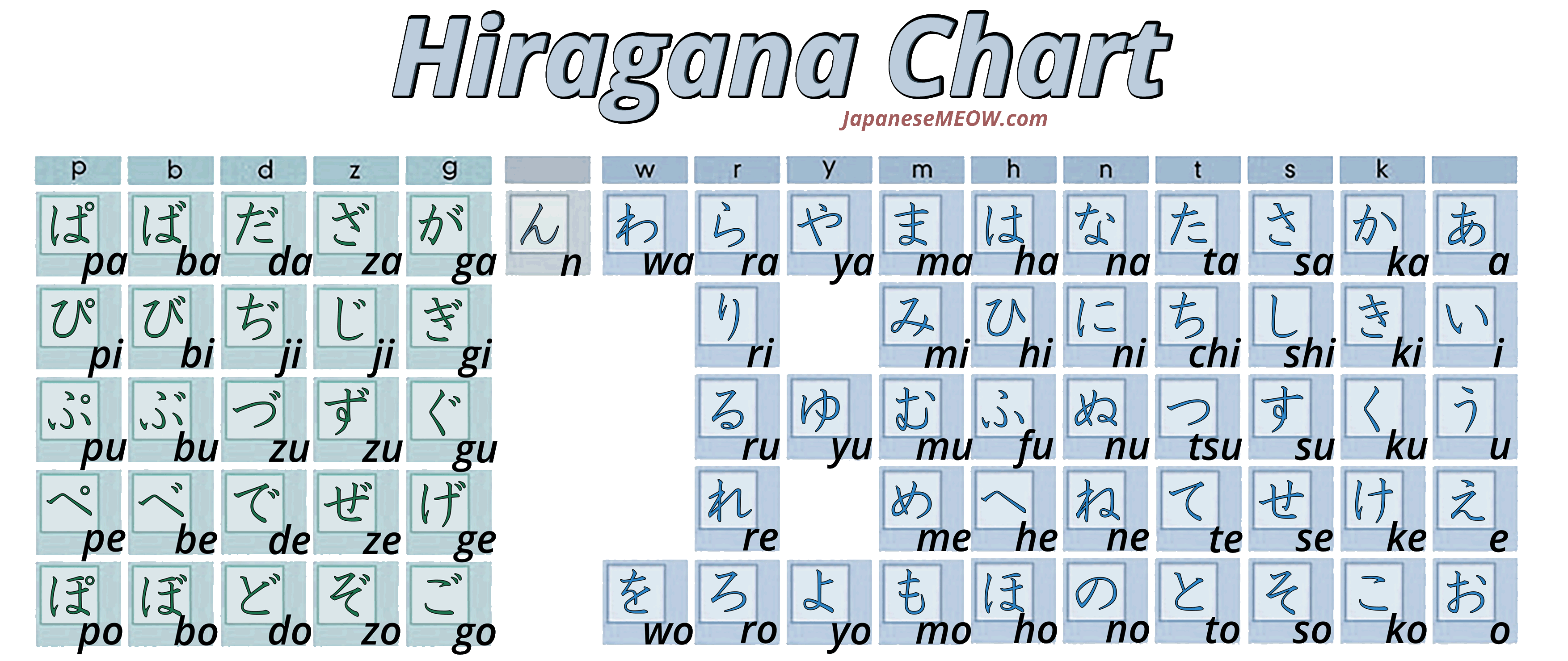 Read And Write Hiragana Katakana Kanji At Anesemeow